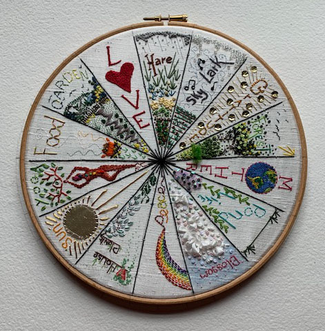 Medicine Wheel. Recording 14 Days of Quarantine